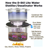 Survival Non Electric Compact Water Distiller With Metal Drip Tube