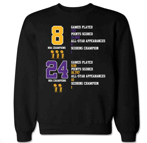 Men's Retirement Number 8 24 Mamba Crewneck Sweater