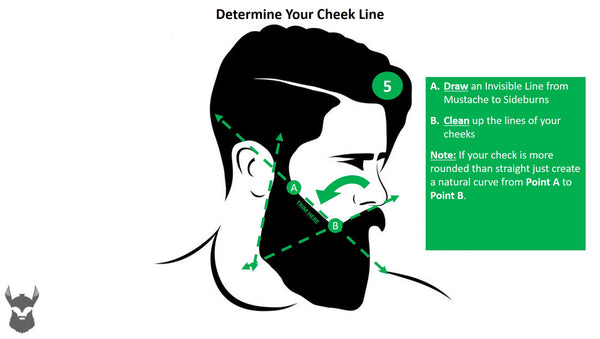 Determine and Shape Your Cheek Line