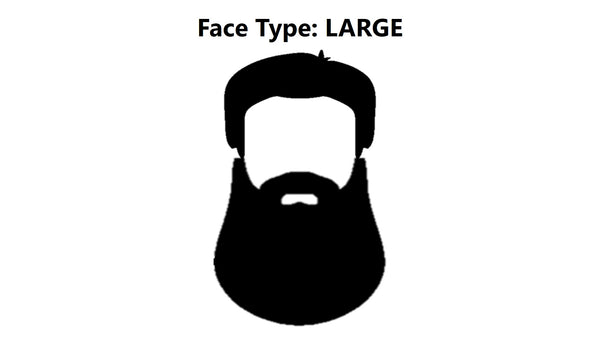Large Face