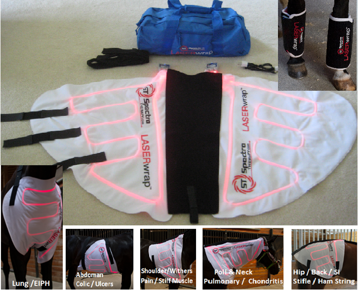 Spectra Laser Body Pad/Quick Wrap System
