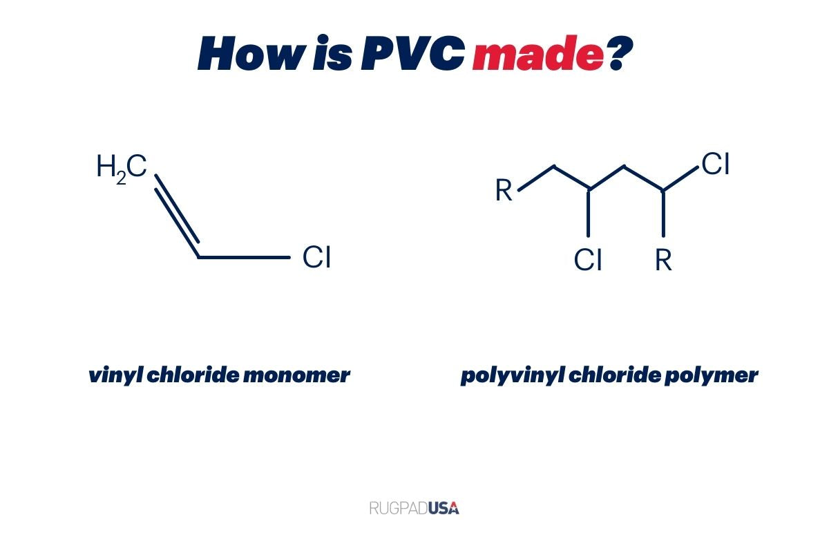how is pvc made