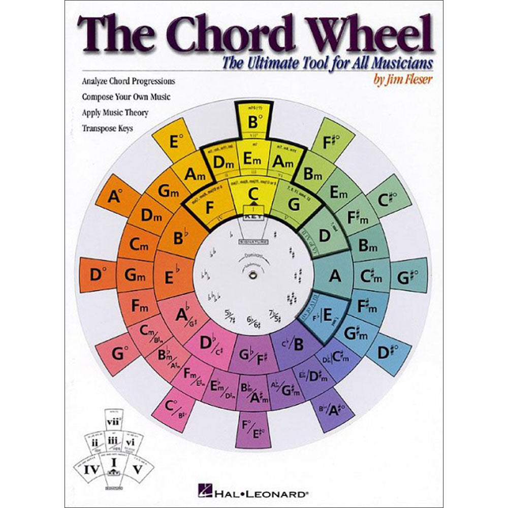 The Chord Wheel - The Ultimate Tool for All Chord Theory & Song Writing