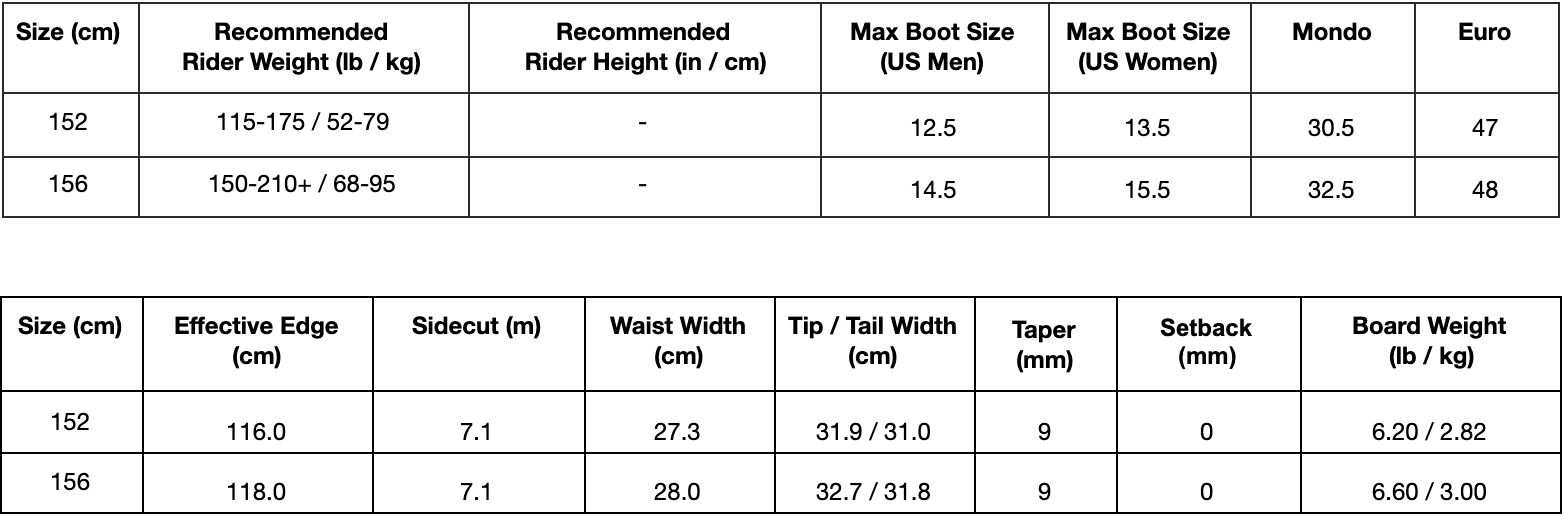 Hatchet Snowboard Sizing Chart and Spec Table