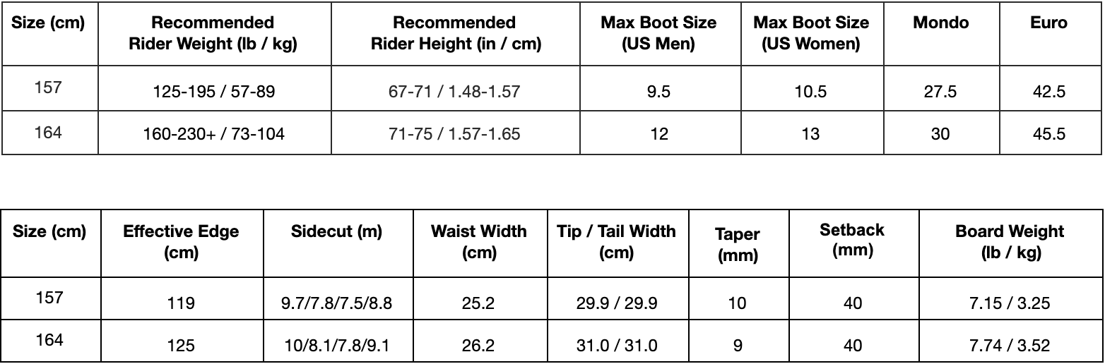 Switchback Sizing Table and Spec Chart