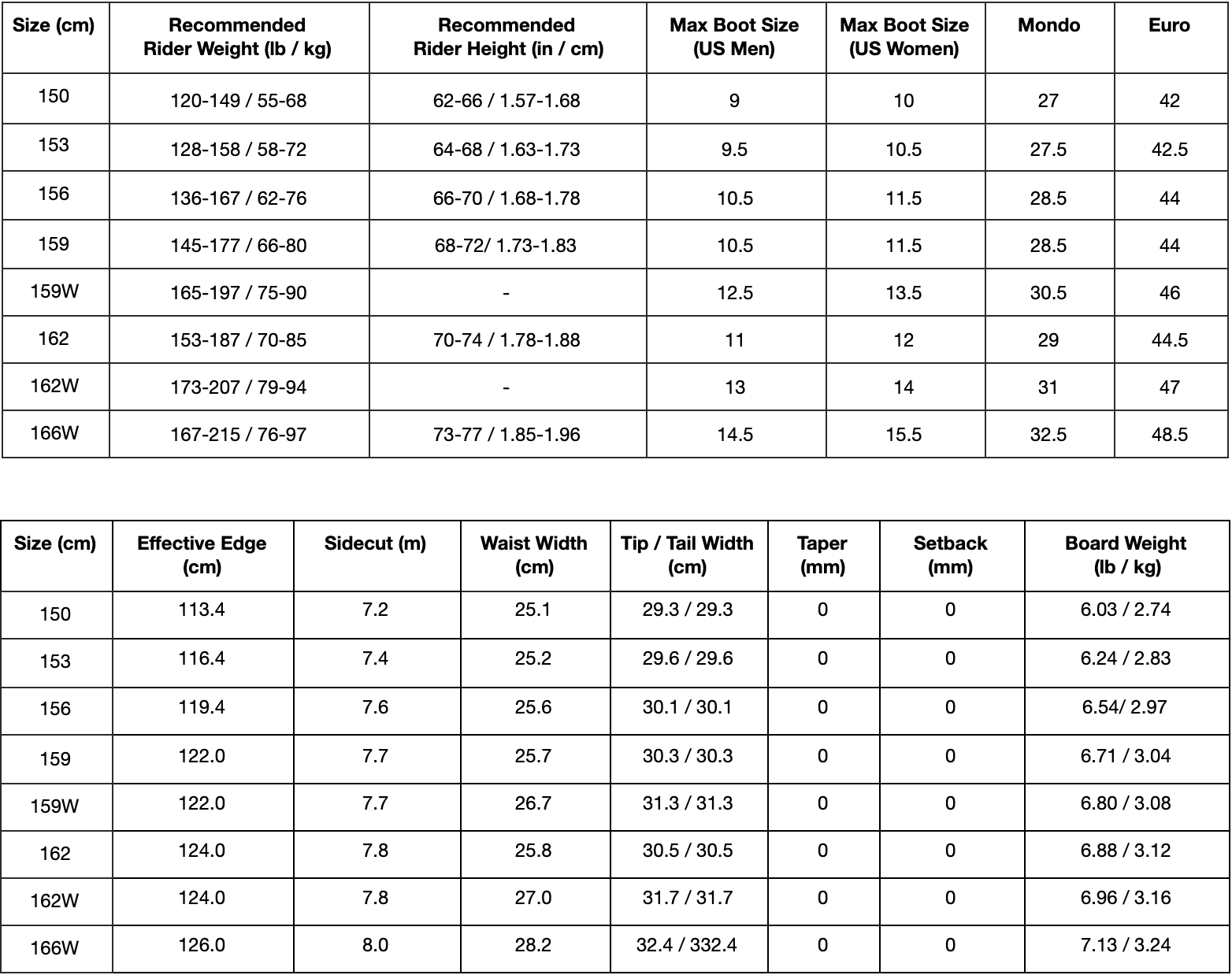 Timber Snowboard Spec and Sizing Table