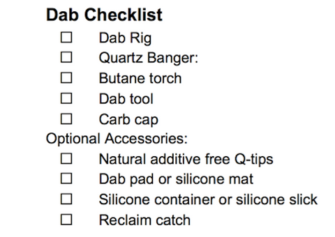 Dab Checklist - Everything you need to start dabbing wax and other concentrates - Purchasing checklist for dabs