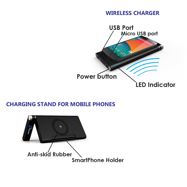 Qi Wireless Charging Power Bank 4IN1