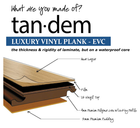 Tandem Flooring Construction Breakdown