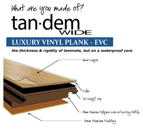 Tandem Wide Flooring Construction Breakdown
