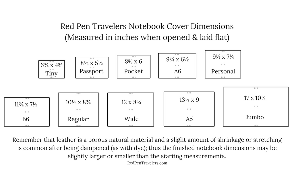 Size chart of notebook cover dimensions, in inches when open and laid flat: Tiny 6 3/4 x 4 5/8, Passport 8 1/2 x 5 1/2, Pocket 8 5/8 x 6, A6 9 3/4 x 6 1/2, Personal 9 1/4 x 7 1/4, B6 11 3/4 x 7 1/2, Regular 10 1/2 x 8 3/4, Wide 12 x 8 3/4, A5 13 1/8 x 9, Jumbo 17 x 10 1/4.