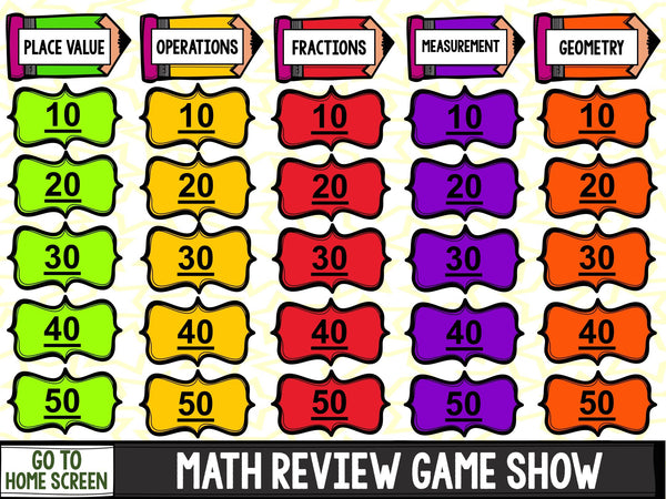 Jeopardy Math Review Game 5th Grade Games 4 Gains