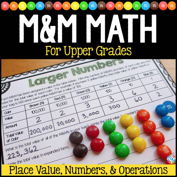 M&M's Math Project – Games 4 Gains Multiplication Games