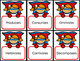 Food Chains and Food Webs 'Superhero Draw' Game - Games 4 Gains  - 2