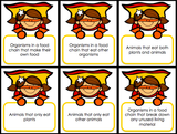 Food Chains and Food Webs 'Superhero Draw' Game - Games 4 Gains  - 3