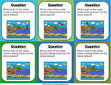 Water Cycle Board Game - Games 4 Gains  - 4