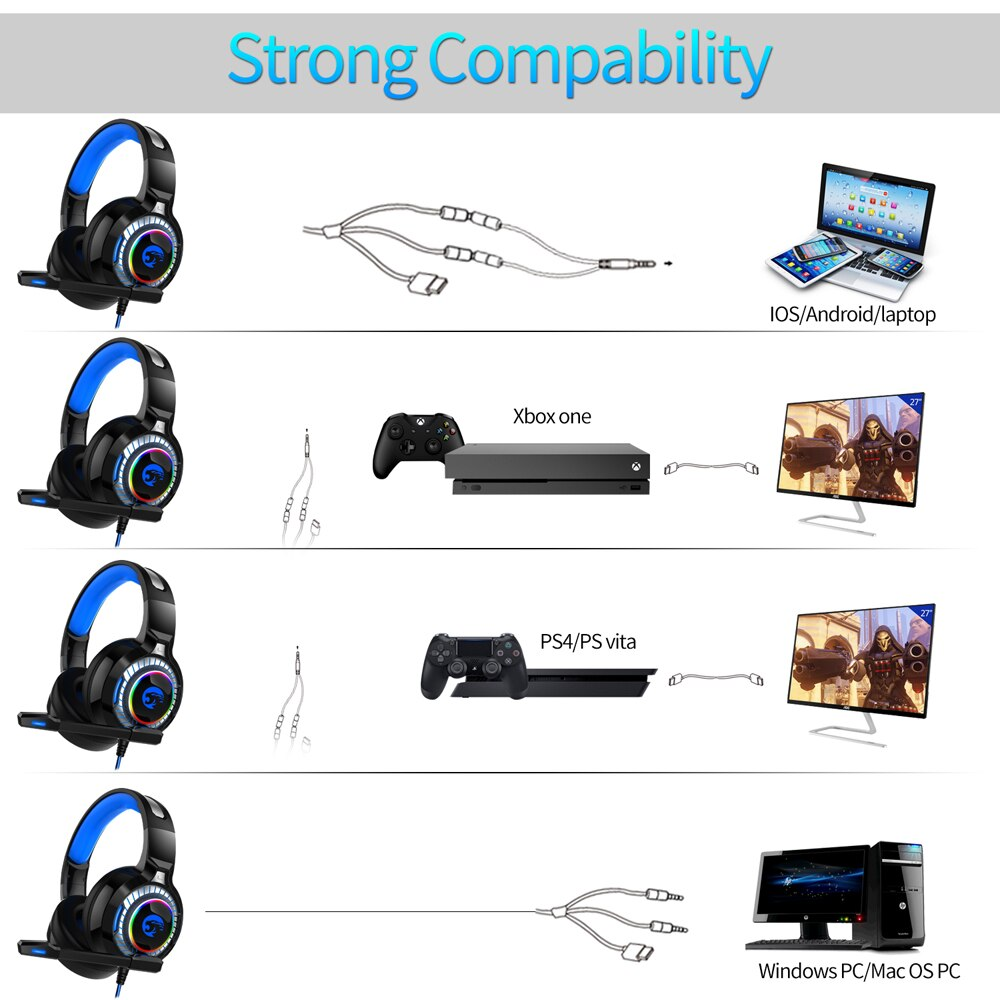 Gaming Headphones | PS4 Gaming Headphone 4D Stereo | With Microphones - GadgetSourceUSA