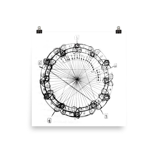 Coltrane Circle of Fifths Poster