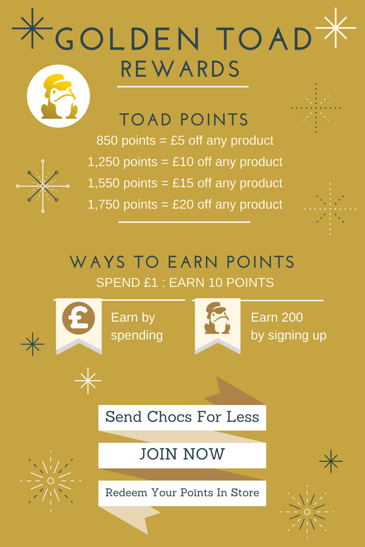 loyalty scheme infographic