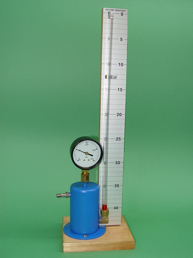 BOYLES LAW PRESSURE SMALL