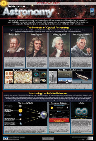 CHART ASTRONOMY INTROD