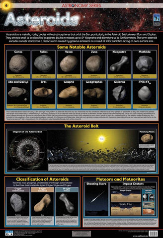 CHART ASTEROIDS