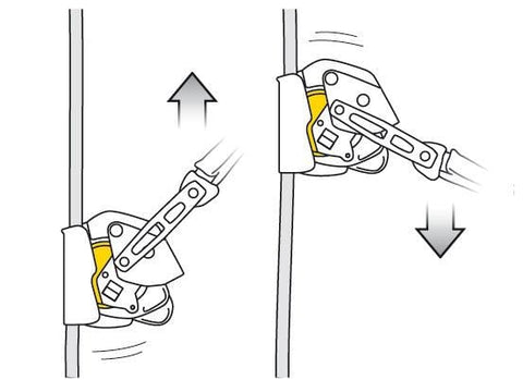 ASAP® LOCK Mobile fall arrester with locking function