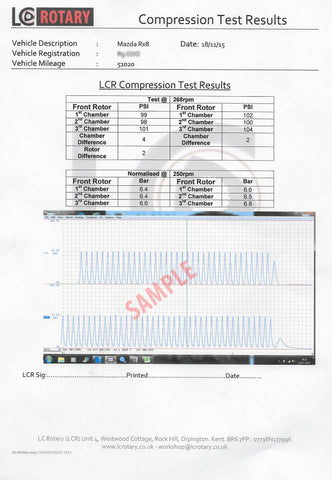 Compression Test LC Rotary