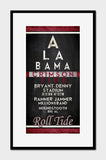 "Alabama Crimson Tide ""Eye Chart"" ART PRINT, Sports Wall Decor, man cave gift for him, Unframed"