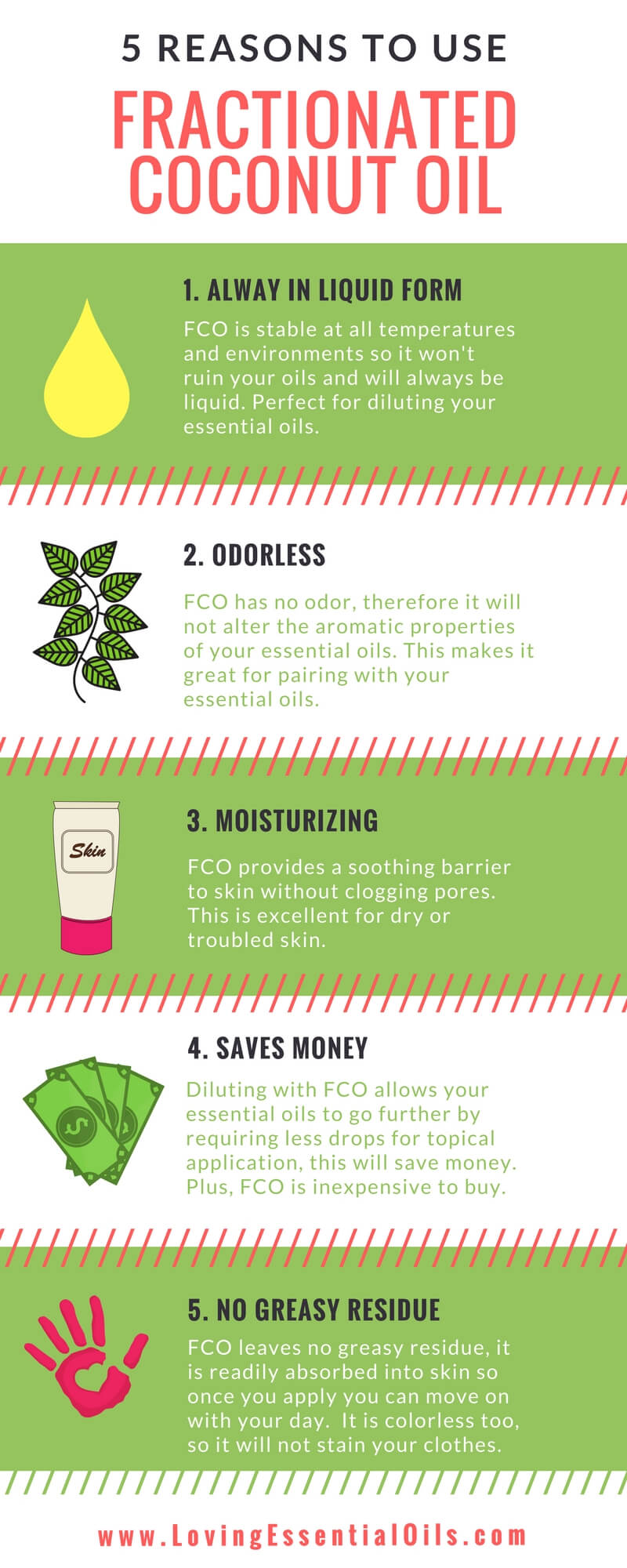 Why Use Fractionated Coconut Oil With your Essential Oils? 5 Reasons to Use Fractionated Coconut Oil
