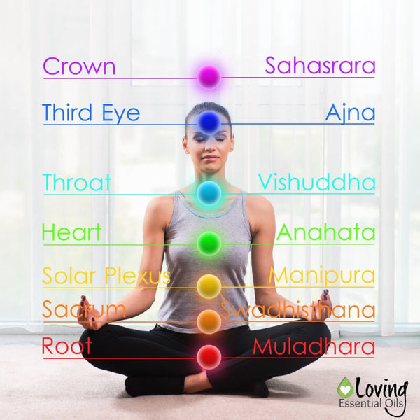 Crown Chakra Essential Oils by Loving Essential Oils