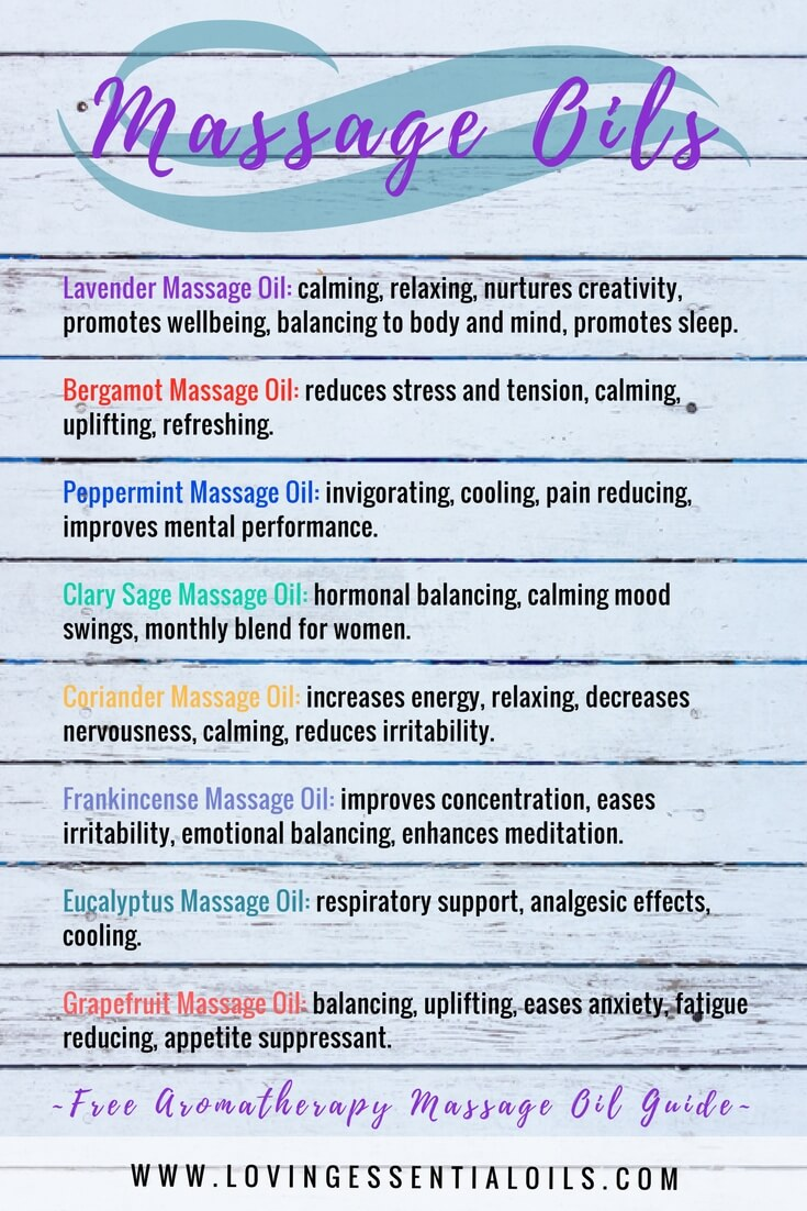 photo relating to Printable Essential Oil Guide identify 22 Aromatherapy Mage Oils - Totally free Recipe Direct