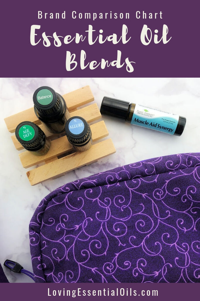 Essential Oil Blends Comparison Chart