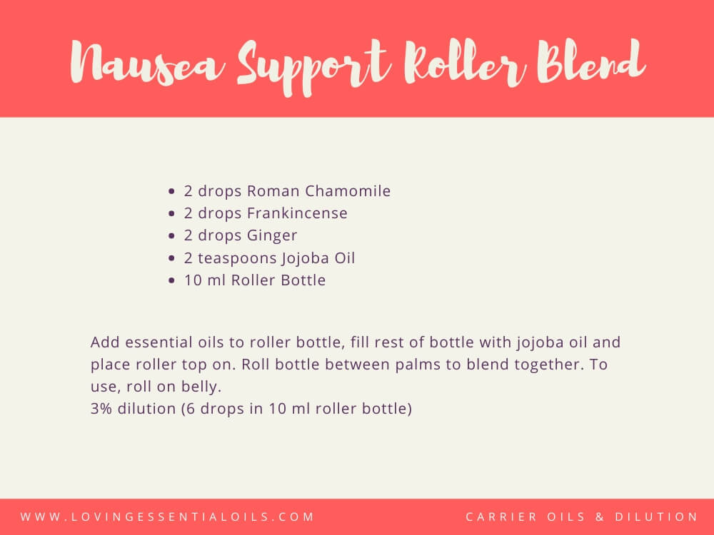 5 DIY Essential Oil Blends From EO Transformation Summit by Loving Essential Oils | Nausea Support Roller Blend