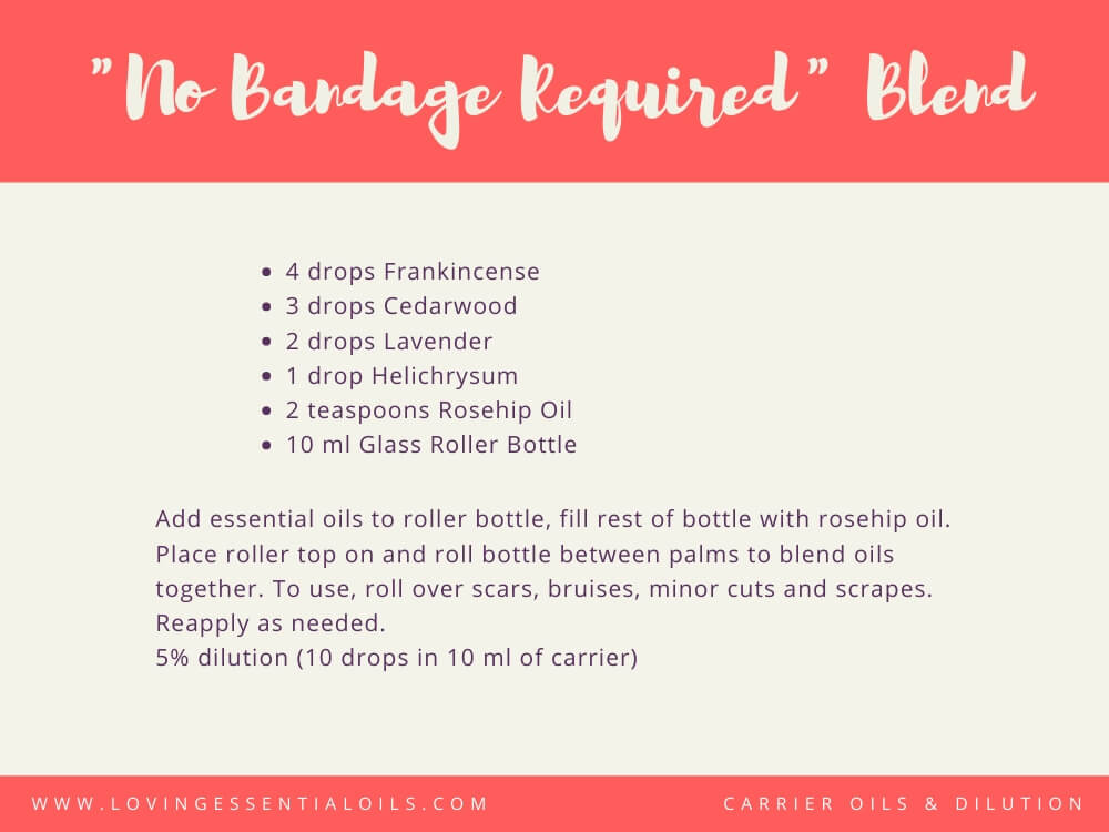 No Bandage Required Roller Blend