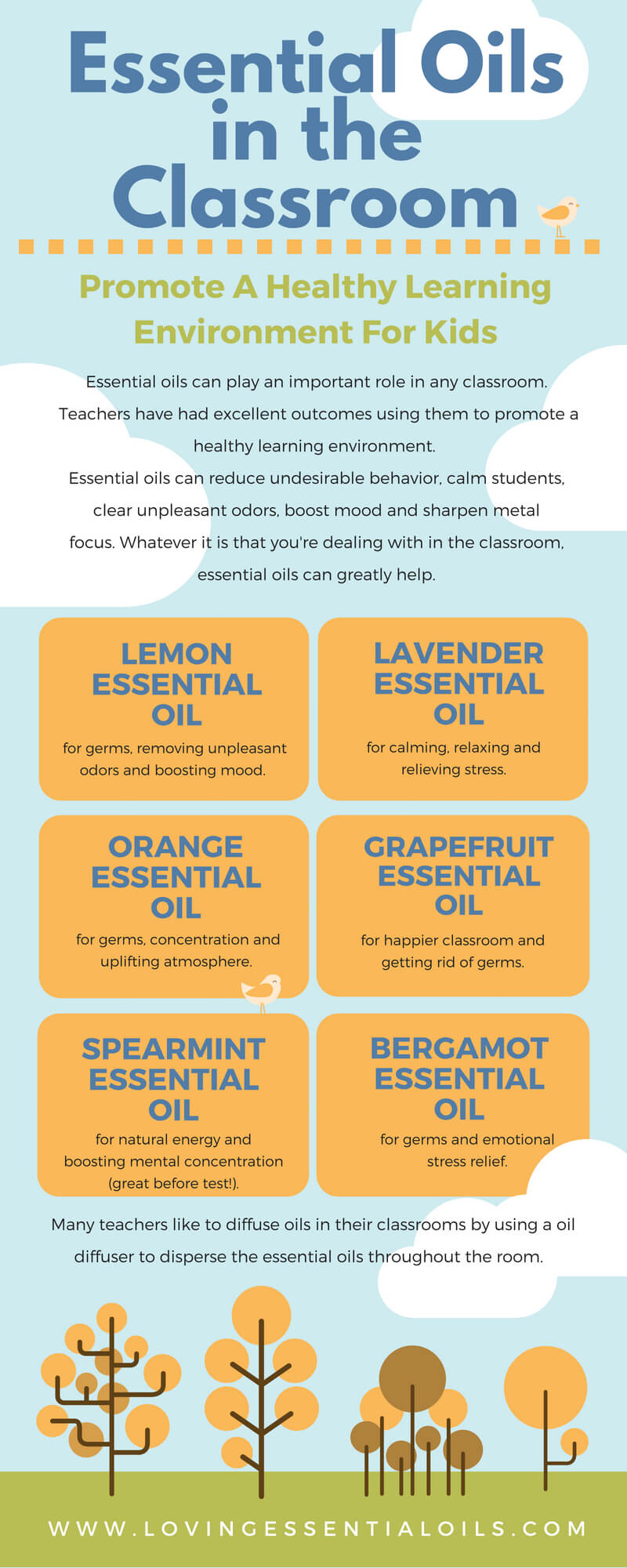 Best Essential Oils For Classroom Infographic