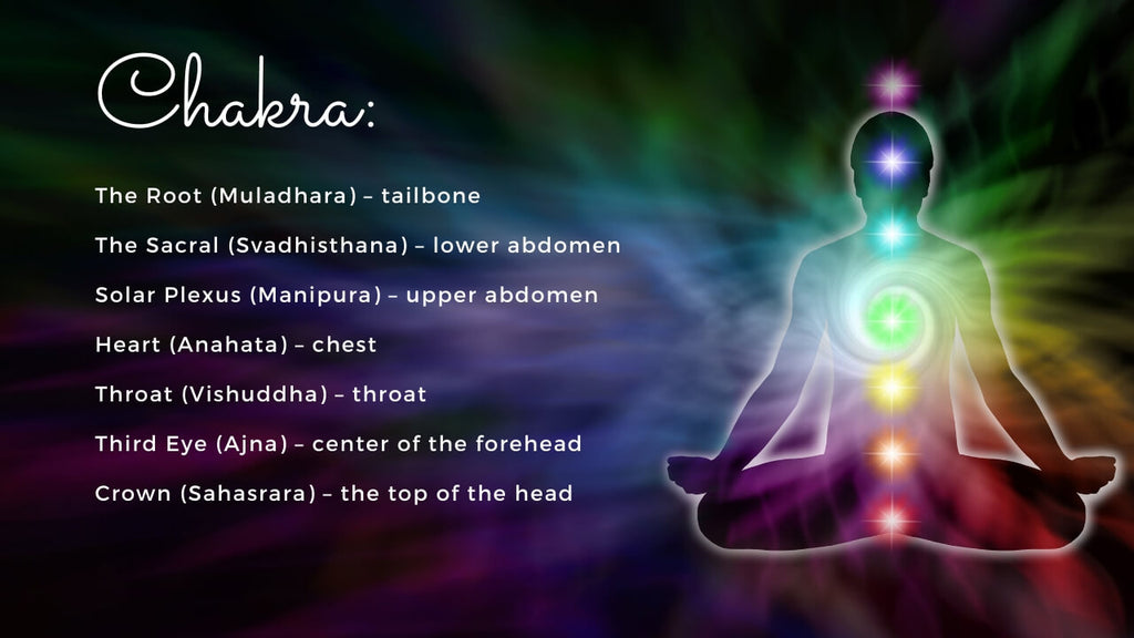 Chakra of Yoga - There are seven chakras in the body, each with their own meaning and energetic power.