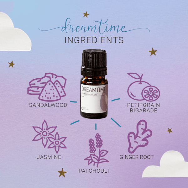 Dreamtime Essential Oil Ingredients from Rocky Mountian Oils - Review by Loving Essential Oils