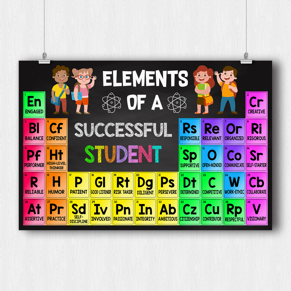 Elements of a Successful Student Teacher Poster