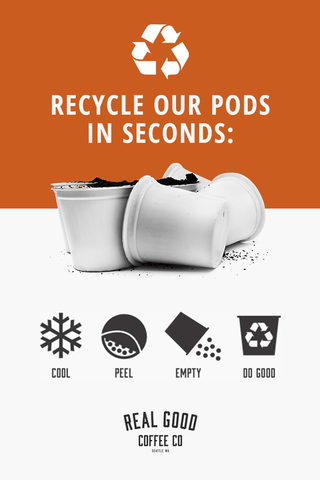 Recycle Coffee Pods
