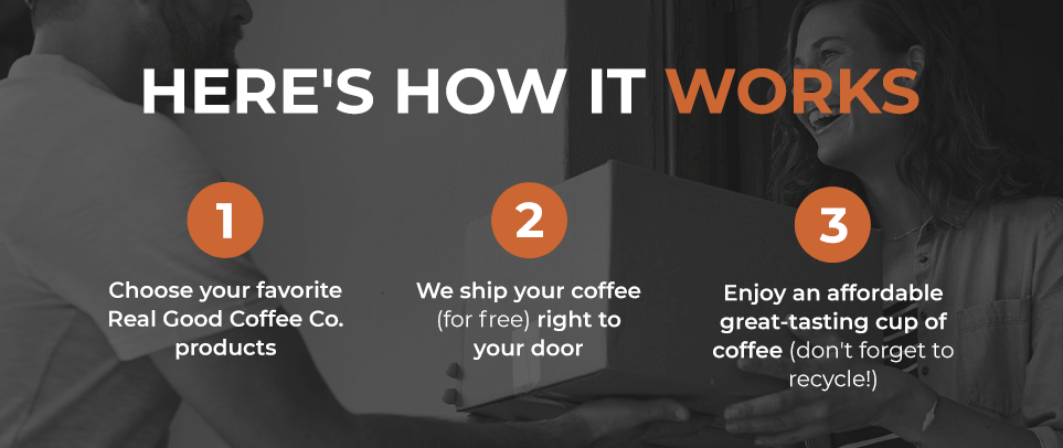 How The Real Good Coffee Process Works