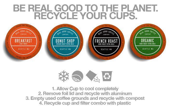 Recycle K Cups