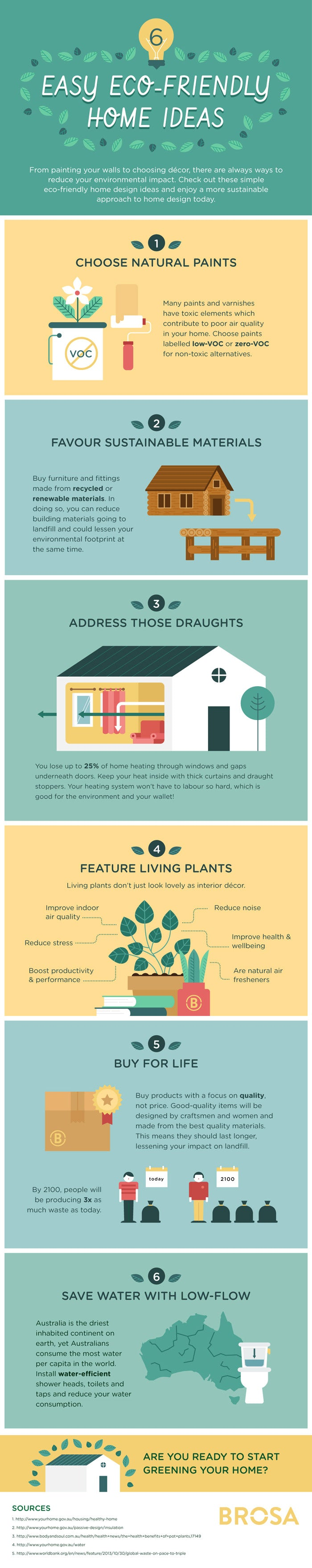 Easy Eco-Friendly Design Ideas & Tips for the Home
