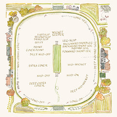 Giclee print depicting the positions on a cricket field by artist Rosamond Ulph