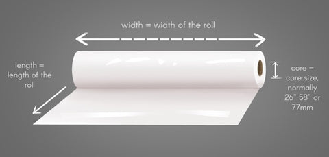 Roll Film Width Microns Core Length