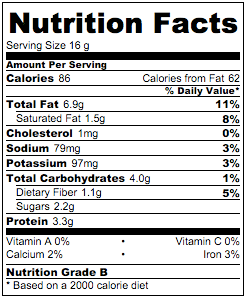 Nutritional Info - Dark Chocolate Peanut Butter