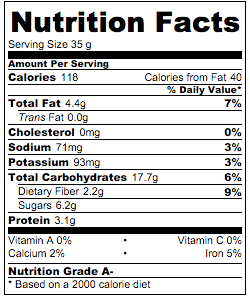 Nutritional Info - Almond Walnut Granola