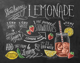 Chalkboard Artwork - Lemonade Chalkboard