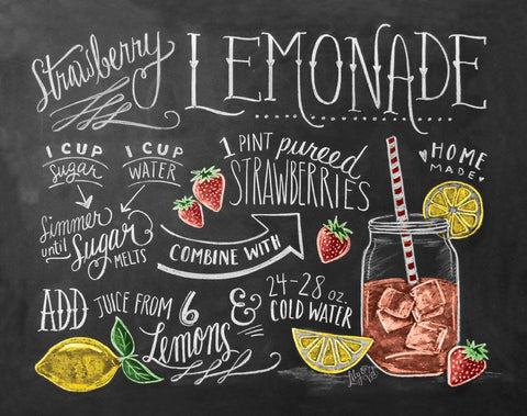 Chalkboard Artwork - Lemonade
