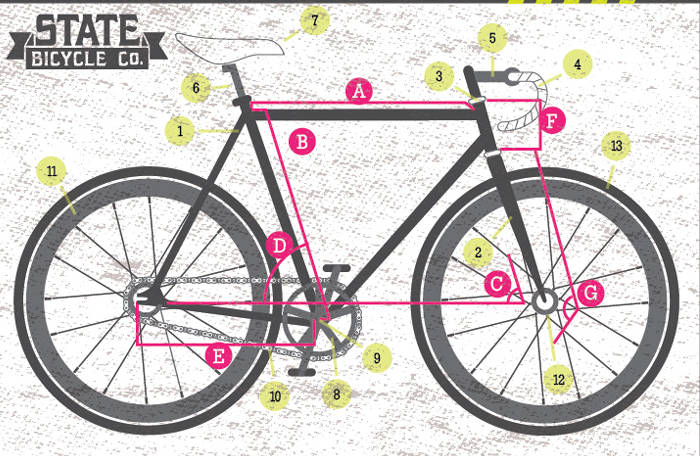 How to choose the right size bike – Fixed Gear Frenzy